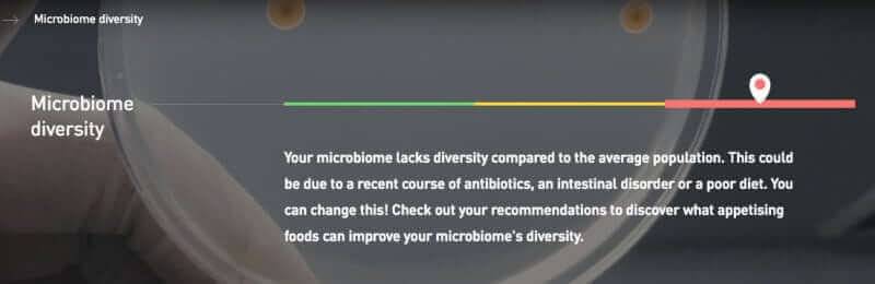 Certain bacteria in your gut to improve your microbiome - ProVen Probiotics
